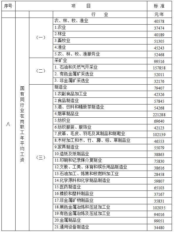 广东高院印发《广东省2018年度人身损害赔偿计算标准》