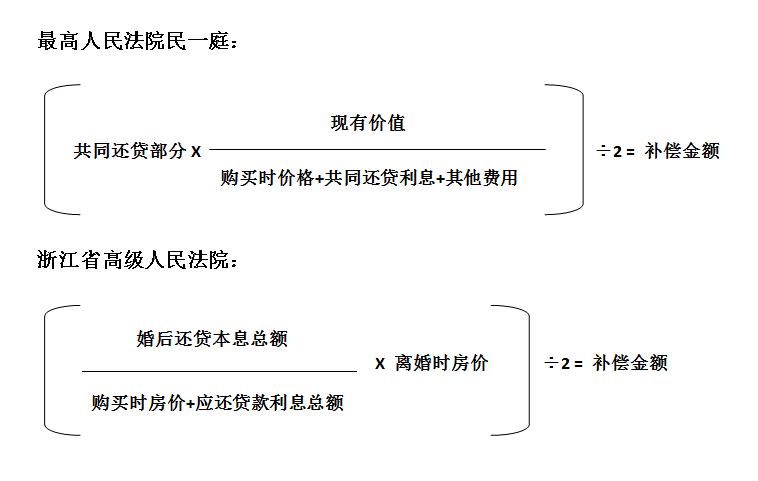 浙江高院出台婚前个人房屋婚后共同还贷离婚分割补偿计算方式