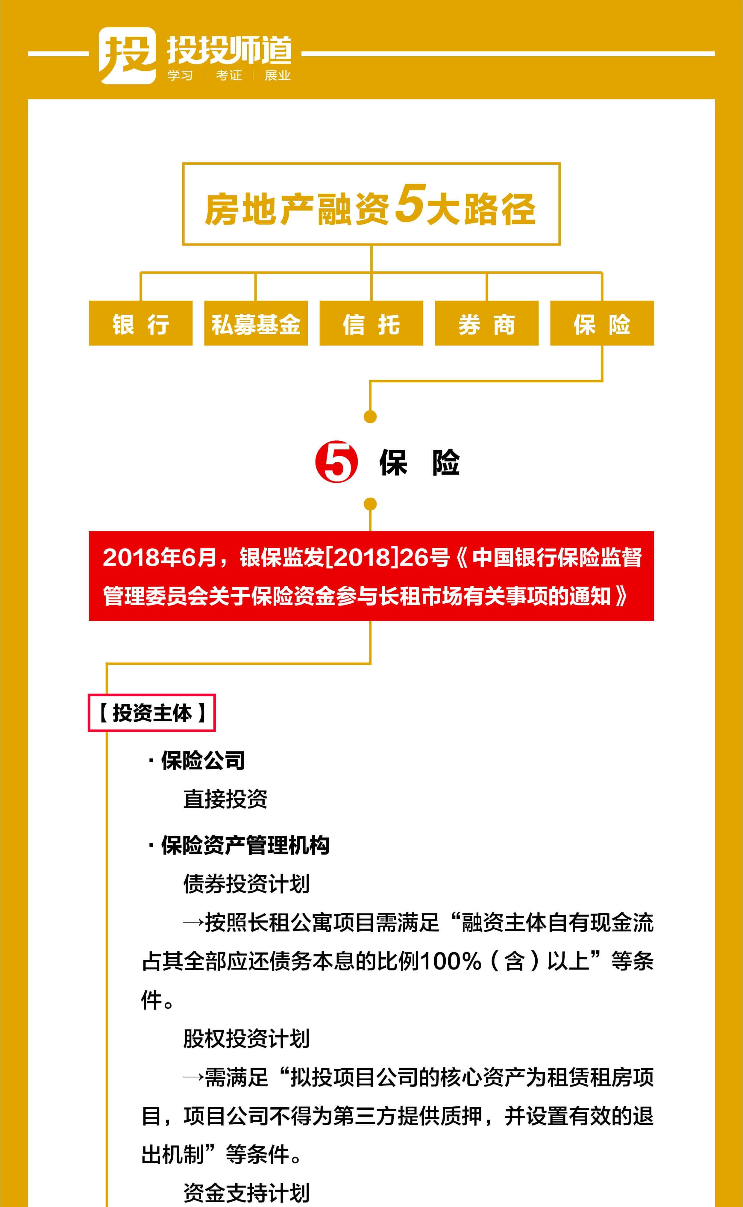 史上最全的中国房地产融资路径(珍藏版)