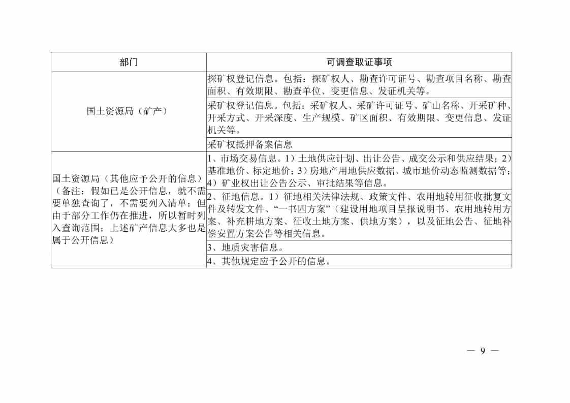 绍兴市出台《依法保障律师调查取证权实施细则》,八部门携手保障律师调查取证权