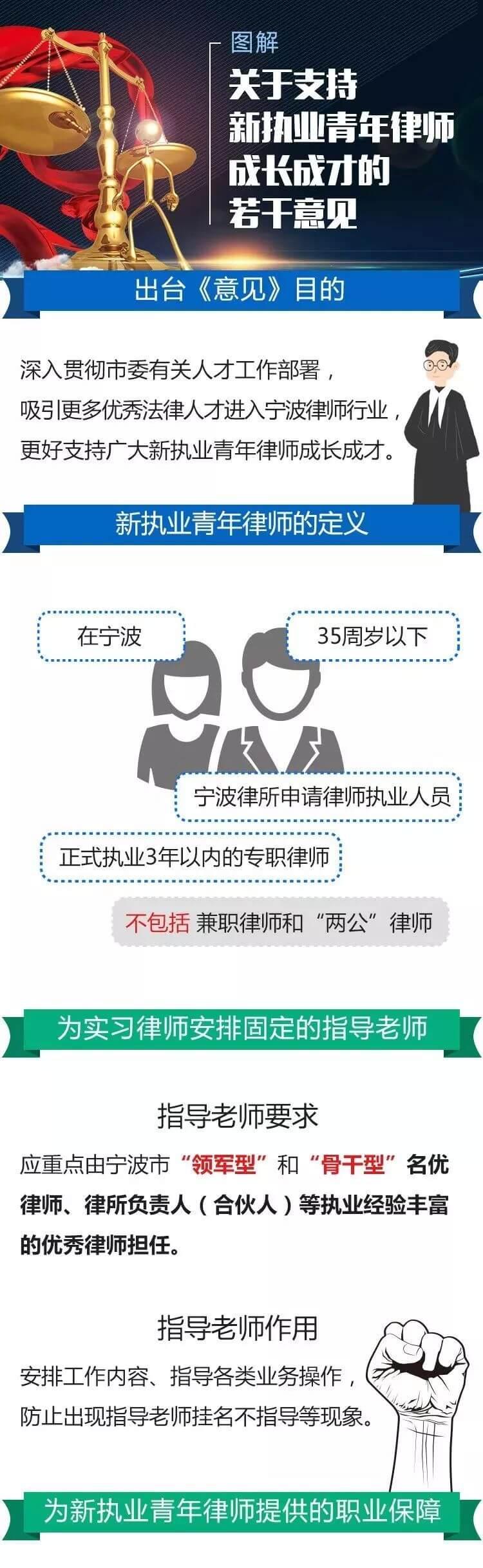 宁波出台《关于支持新执业青年律师成长成才的若干意见》