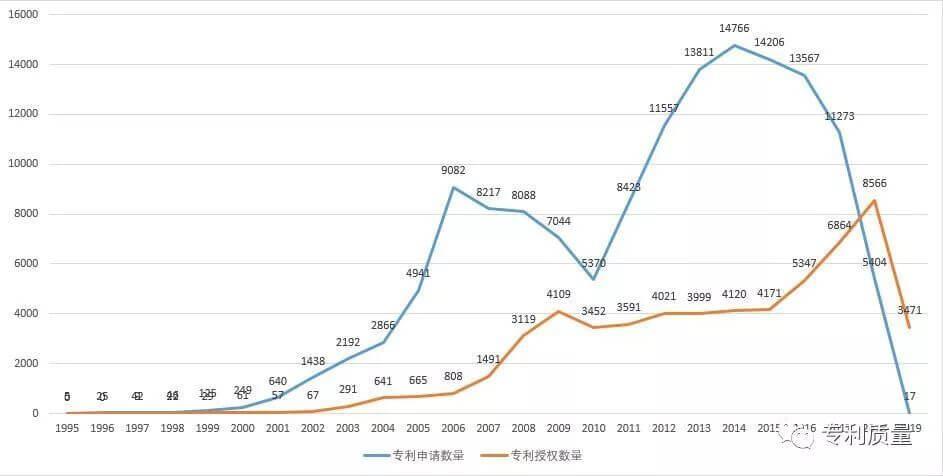 华为为什么能说:在5G技术方面,别人两三年肯定追不上他