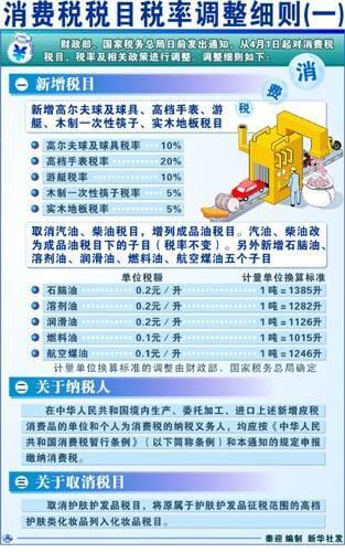 消费税暂行条例实施细则(2009)