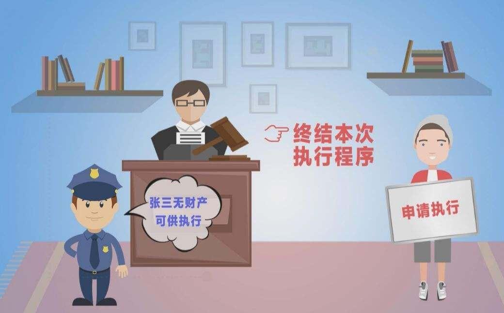 终结执行程序的规定(2016)