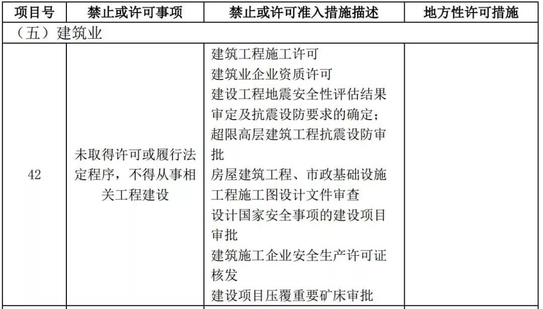 房地产开发合规之路(十一):外商设立房开投资项目的合规风险