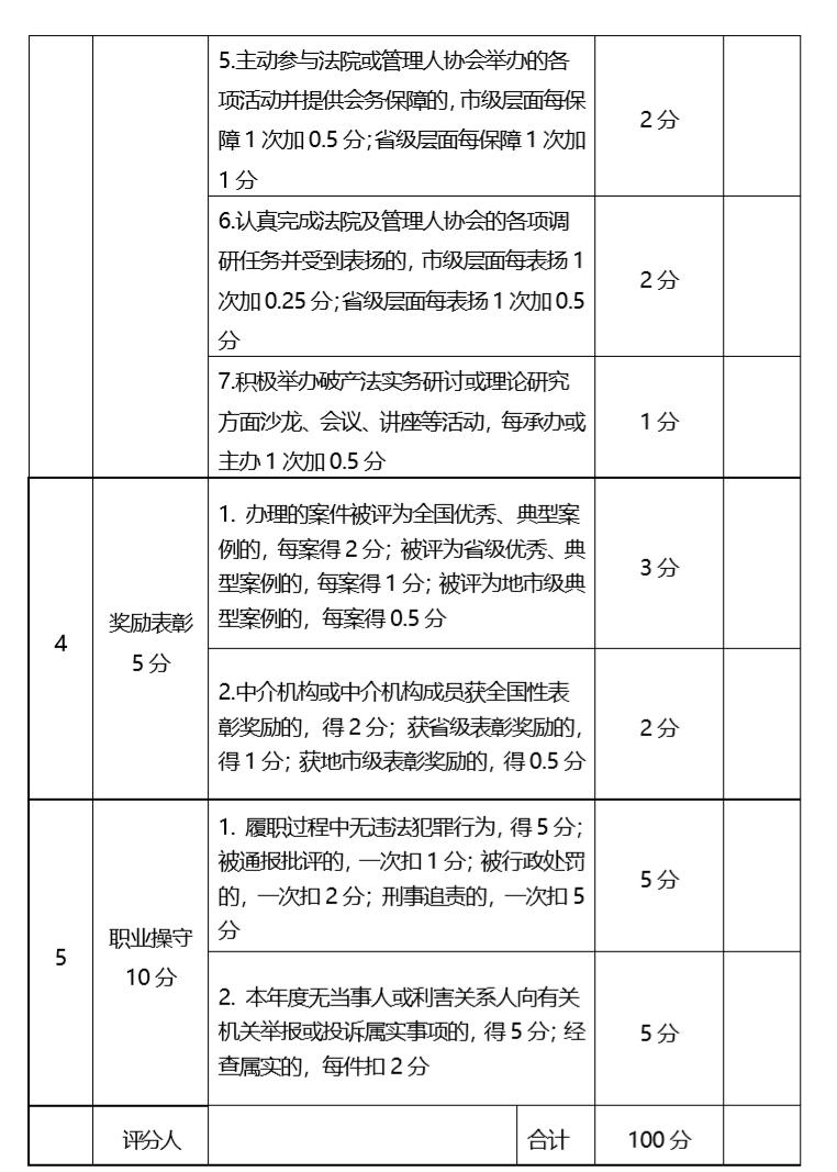 浙江省破产管理人动态管理办法(试行)