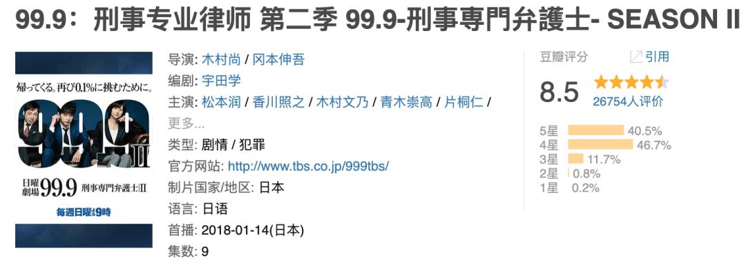 """部豆瓣高分日本律政电视剧推荐"""""""