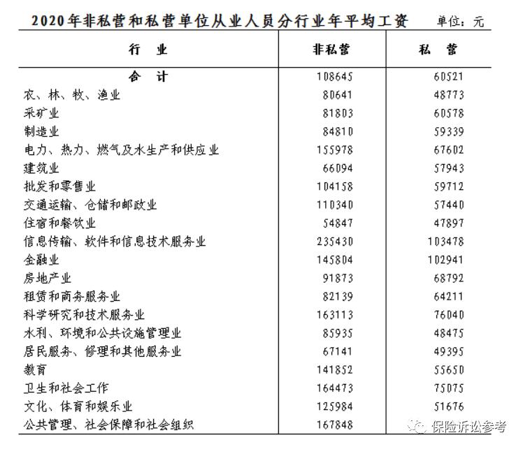 浙江2020统计信息