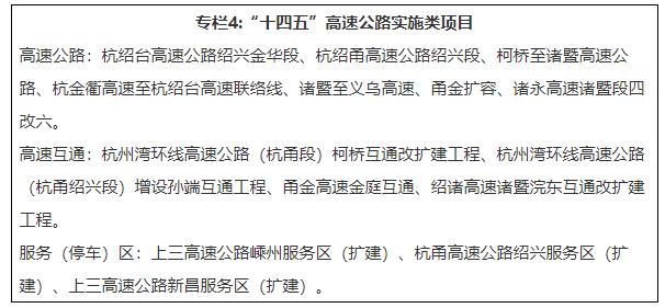 """绍兴市综合交通运输发展""""十四五""""规划通知"""